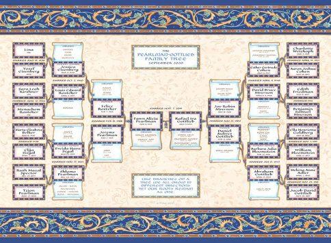 Custom Scroll Family Tree Wedding Royal by Mickie Caspi