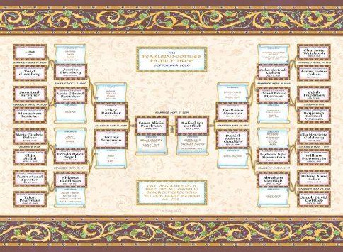 Custom Scroll Family Tree Wedding Saddle by Mickie Caspi