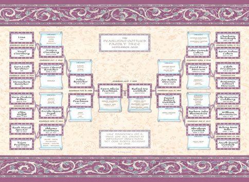 Custom Scroll Family Tree Wedding Berry by Mickie Caspi