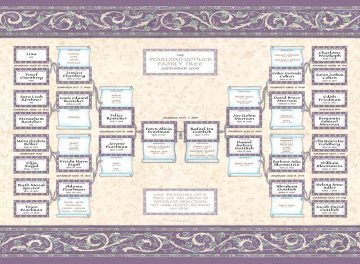 Custom Scroll Family Tree Wedding Lilac Frost by Mickie Caspi