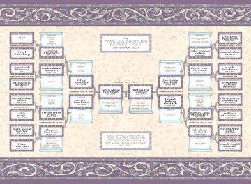 Custom Scroll Family Tree Wedding Lilac Frost by Mickie Caspi