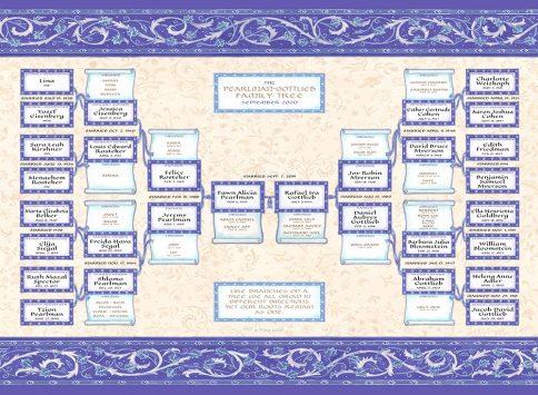 Custom Scroll Family Tree Wedding Ultramarine by Mickie Caspi