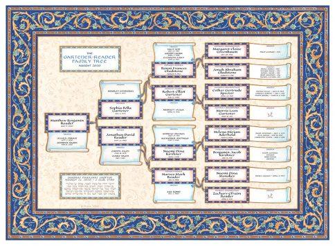 Custom Scroll Family Tree Bar Mitzvah Bat Mitzvah Royal by Mickie Caspi