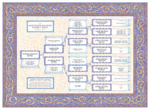 Custom Scroll Family Tree Bar Mitzvah Bat Mitzvah Confetti by Mickie Caspi