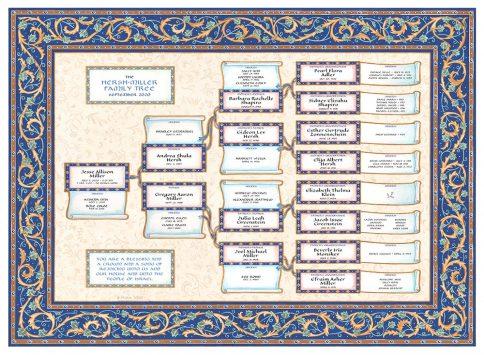 Custom Scroll Family Tree New Baby Royal by Mickie Caspi