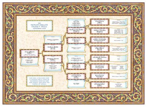 Custom Scroll Family Tree New Baby Saddle by Mickie Caspi