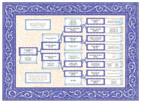 Custom Scroll Family Tree New Baby Ultramarine by Mickie Caspi