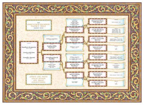 Custom Scroll Family Tree Loving Family Saddle by Mickie Caspi