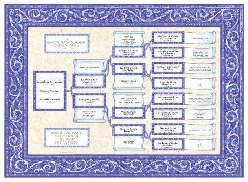 Custom Scroll Family Tree Loving Family Ultramarine by Mickie Caspi