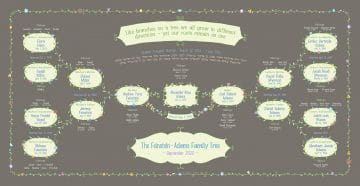 Custom Garland Family Tree Bar Mitzvah Bat Mitzvah Taupe by Mickie Caspi