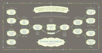 Custom Garland Family Tree Bar Mitzvah Bat Mitzvah Taupe by Mickie Caspi