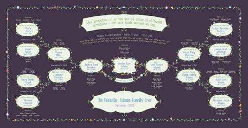 Custom Garland Family Tree Bar Mitzvah Bat Mitzvah Jam by Mickie Caspi