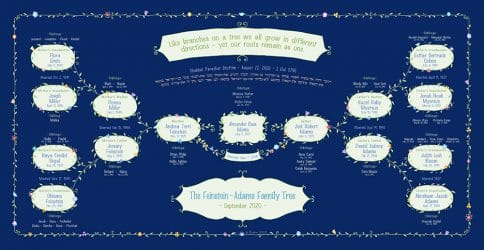 Custom Garland Family Tree Bar Mitzvah Bat Mitzvah Midnight by Mickie Caspi