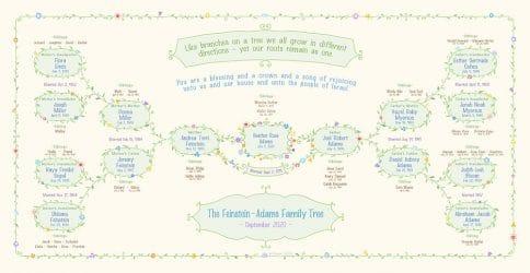 Custom Garland Family Tree New Baby Cream by Mickie Caspi