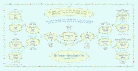 Custom Garland Family Tree New Baby Blue by Mickie Caspi