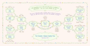 Custom Garland Family Tree New Baby Pink by Mickie Caspi
