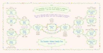 Custom Garland Family Tree New Baby Pink by Mickie Caspi