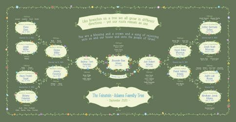 Custom Garland Family Tree New Baby Forest by Mickie Caspi