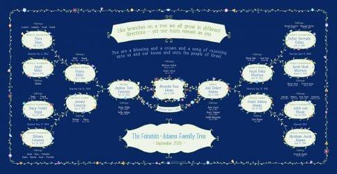 Custom Garland Family Tree New Baby Midnight by Mickie Caspi