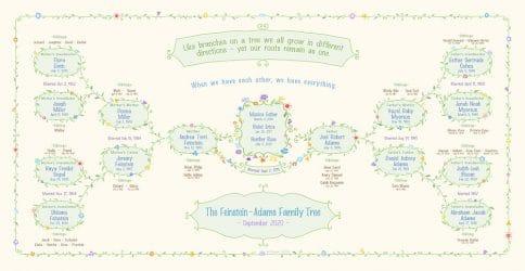 Custom Garland Family Tree Loving Family Cream by Mickie Caspi