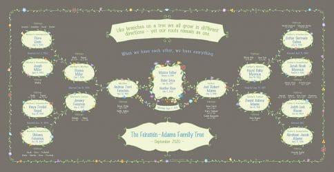Custom Garland Family Tree Loving Family Taupe by Mickie Caspi