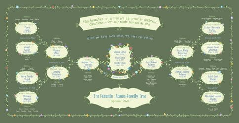 Custom Garland Family Tree Loving Family Forest by Mickie Caspi