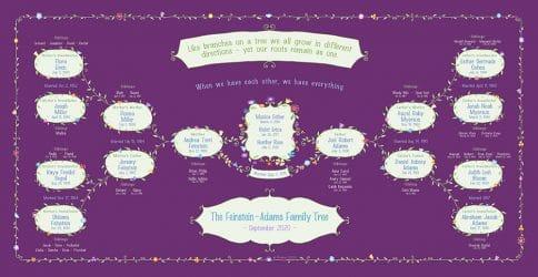Custom Garland Family Tree Loving Family Elderberry by Mickie Caspi