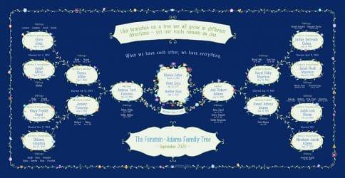 Custom Garland Family Tree Loving Family Midnight by Mickie Caspi