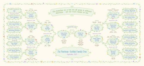 Custom Garland Family Tree Wedding Cream by Mickie Caspi