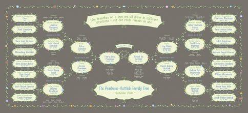 Custom Garland Family Tree Wedding Taupe by Mickie Caspi