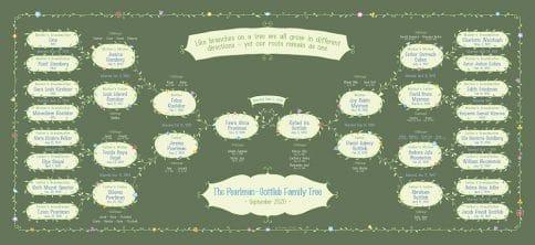 Custom Garland Family Tree Wedding Forest by Mickie Caspi