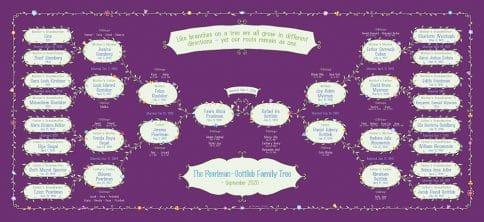 Custom Garland Family Tree Wedding Elderberry by Mickie Caspi
