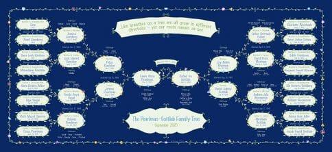Custom Garland Family Tree Wedding Midnight by Mickie Caspi